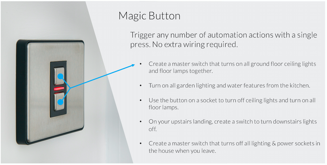 MAgic_Button_.jpg